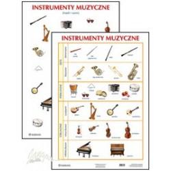 Plansza ścienna: Instrumenty muzyczne