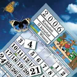 Kalendarz pogody – magnetyczny