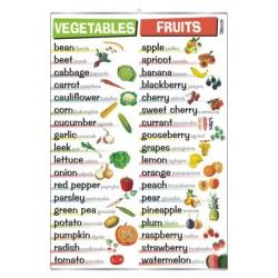 Plansza ścienna: Vegetables/Fruits (j. angielski)