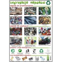 Plansza ścienna: Segregacja odpadów, 70x100 cm