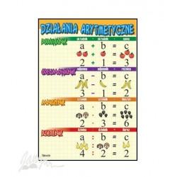 Plansza ścienna: Działania arytmetyczne