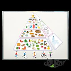 Piramida zdrowego żywienia z zaleceniami dietetycznymi wersja magnetyczna