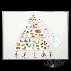 Piramida zdrowego żywienia wersja magnetyczna