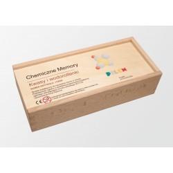 Chemiczne memory – Kwasy i wodorotlenki