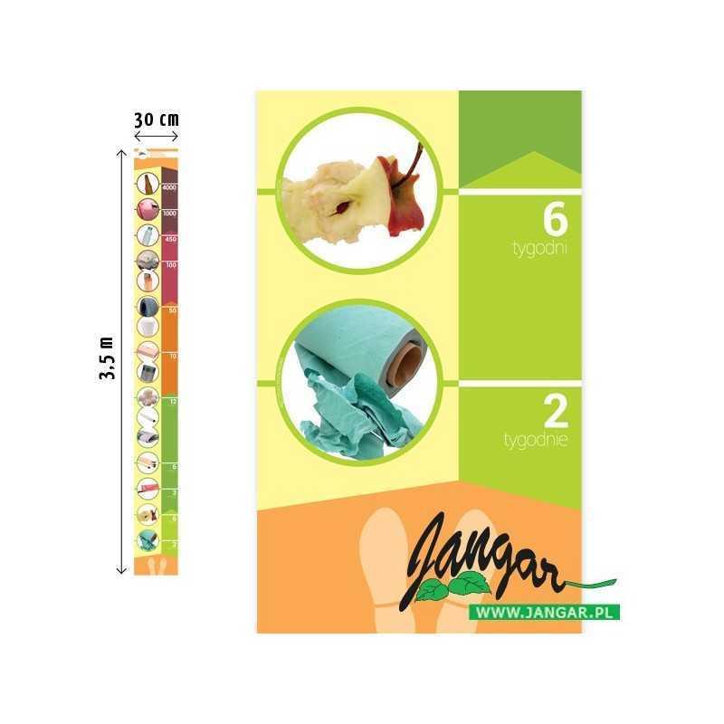 Edukacyjna mata podłogowa 3,5 m x 0,3 m. Czas rozkładu różnych odpadów niesegregowanych