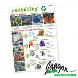 Plansza ścienna: Recykling