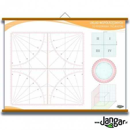 Plansza: Układ współrzędnych do rysowania trójkątów