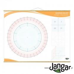 Plansza: Diagram kołowy, kątowo/procentowy
