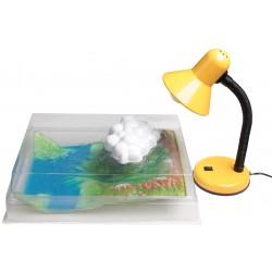 Obieg wody w przyrodzie – model-symulator z lampą