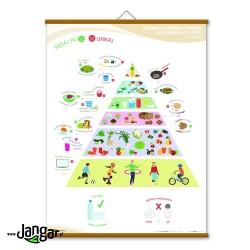 Plansza: Piramida zdrowego żywienia i aktywności fizycznej dla uczniów, 90x130 cm, laminowana, z drążkami