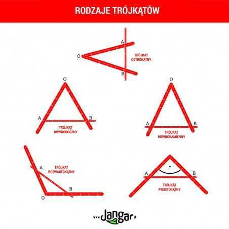 Przyrząd tablicowy magnetyczny do budowy trójkątów i twierdzenia Talesa