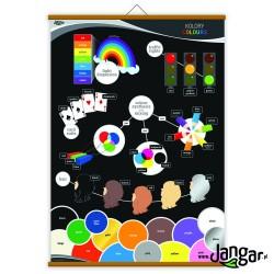Plansza ścienna: Kolory / Colours