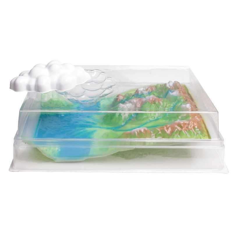 Obieg wody w przyrodzie – model-symulator