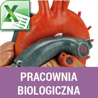 Zielona Pracownia Biologia